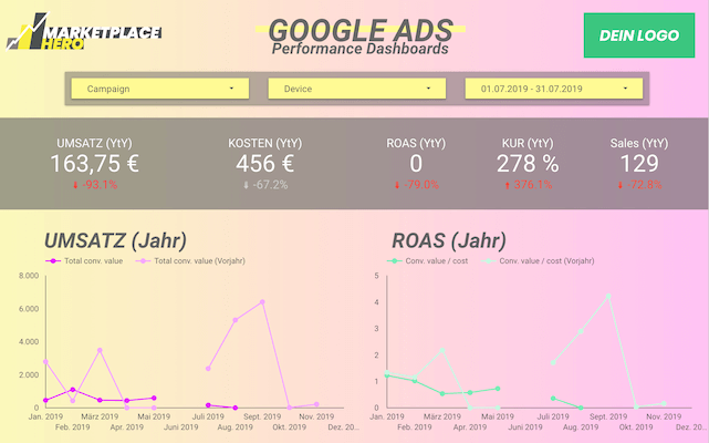 google-ecommerce-datastudio-dashboard